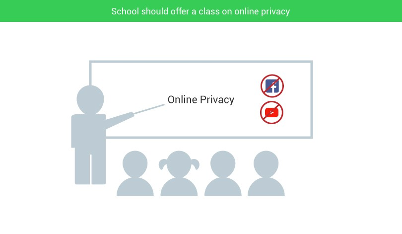 Class on online privacy