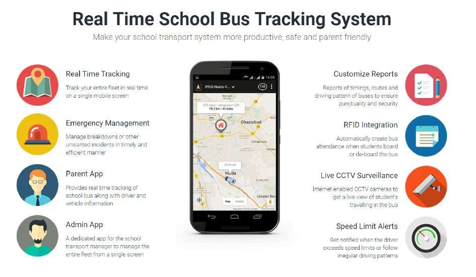 Applane Real-Time Bus Tracking System Overview