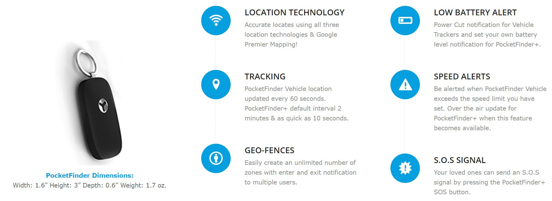 Pocketfinder: Basic device but come with advance features like geo-fencing and speed alerts
