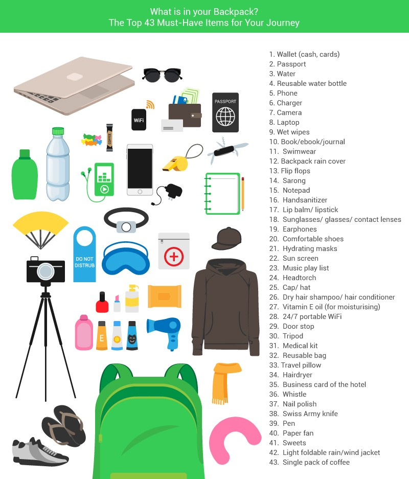 Must-have items